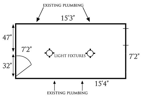 Design Décor - Bathroom measurements for fixtures